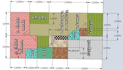 denah rumah minimalis 6x12 1 lantai