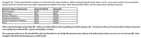 salary structuring