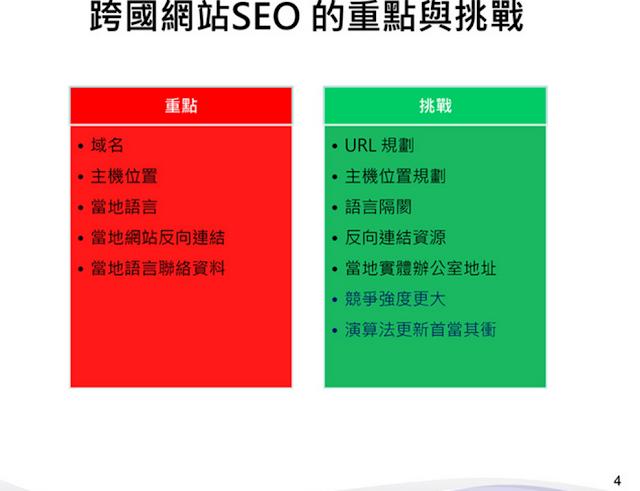 跨國 SEO 的重點與挑戰