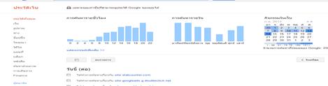 การลบประวัติการค้นหาเวบใน Google