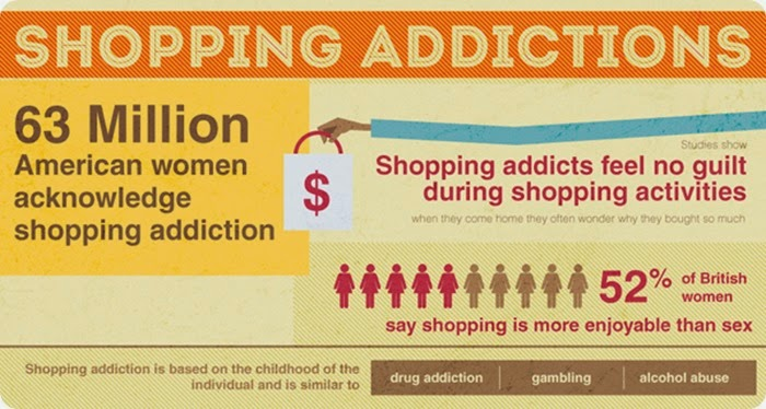shopping-addiction