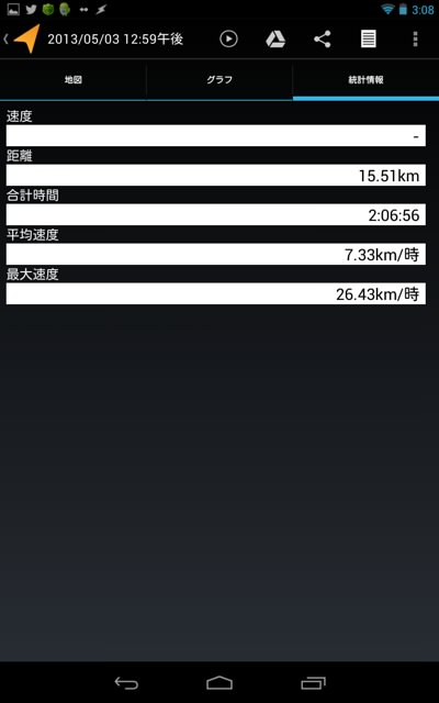 測度や距離も計測する