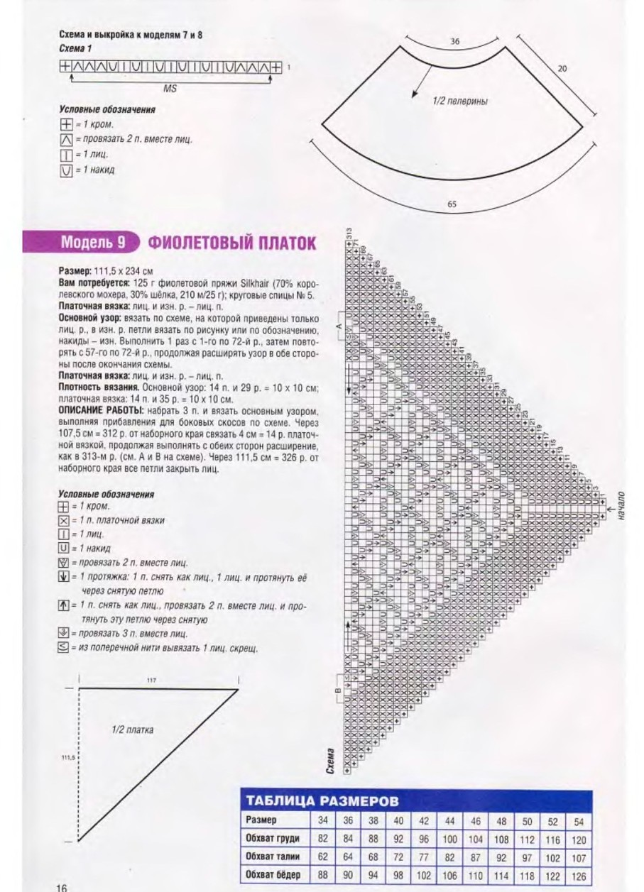Вязаная шаль спицами схемы и описание для начинающих