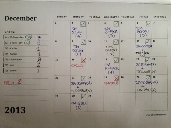 calendario ginnastica