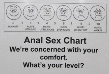 anal-sex-chart