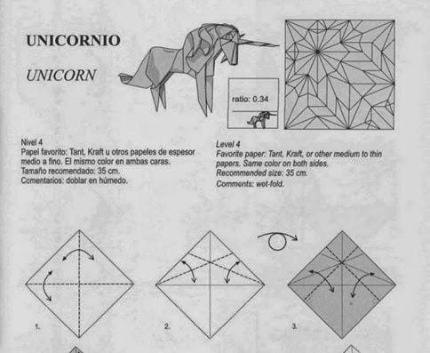 unicornio-650x908