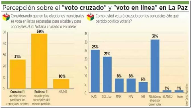 Elecciones subnaciones 2015
