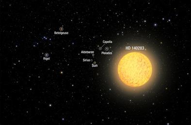 ilustração da localização da estrela HD 140283