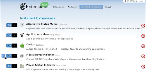 Gnome Shell -  la pagina online dedicata alla gestione delle estensioni installate.