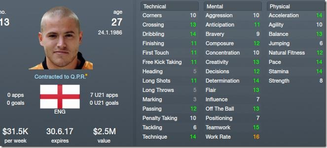 Michael Kightly in Football Manager 2012