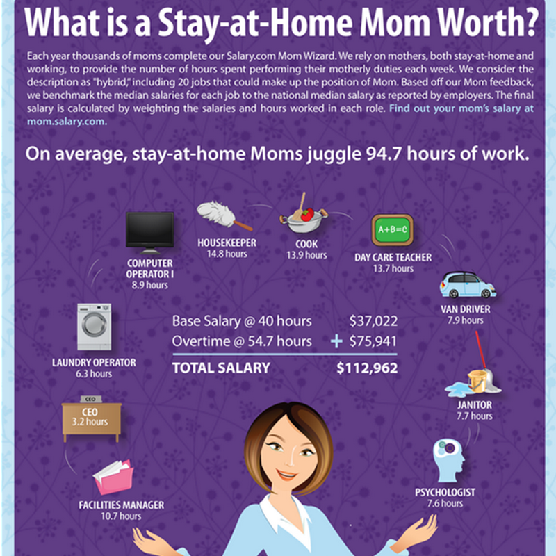 Is Being a Stay at Home Mom Worth the Cost?