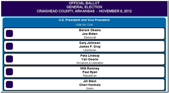 2012 ballot