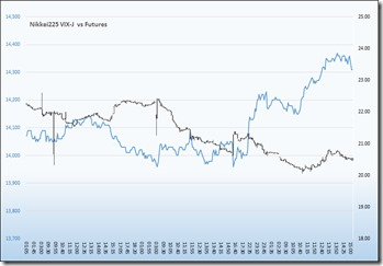 05-21-14-Chart-2