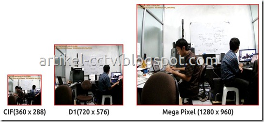 cctv analog vs ip camera