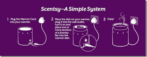 new-scentsy-simple