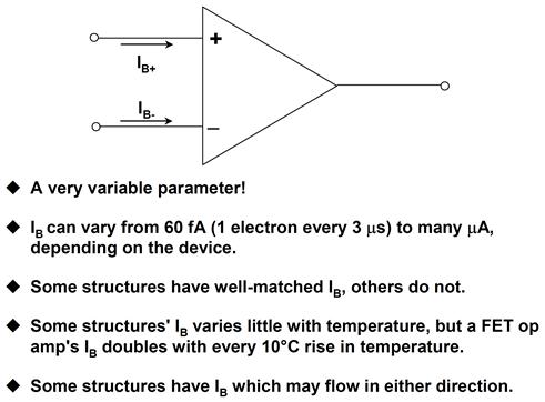 Op amp input bias current