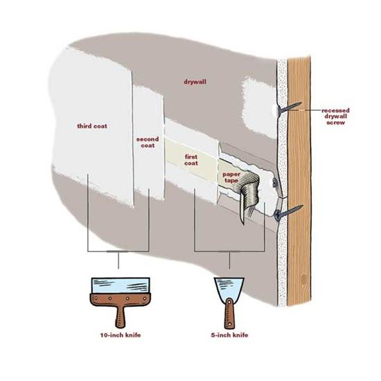 finish drywall
