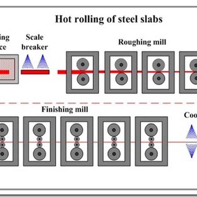 Steel strip processing