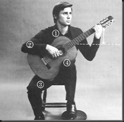 posicion correcta guitarra clasica postura