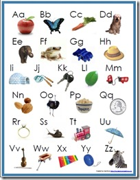 graphic regarding Alphabet Poster Printable referred to as Alphabet Starting off Appears Poster ~ Cost-free Printable