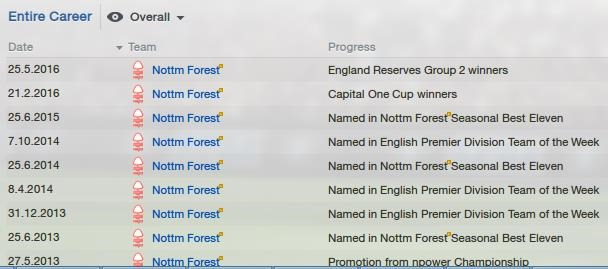Achievements of Lansbury in FM 2013