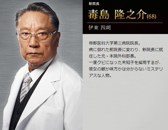 Doctor-X-毒島隆之介.jpg