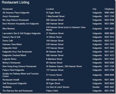 kalgoorlie restaurant listing  diggers n dealers 2013