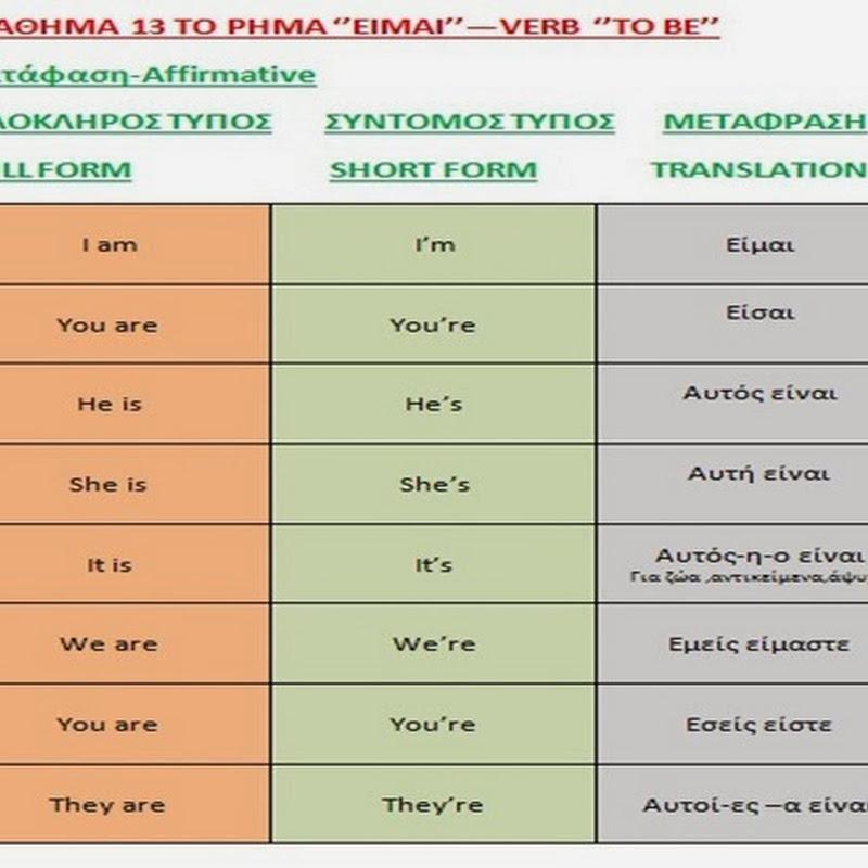 ΜΑΘΗΜΑ 13 ΤΟ ΡΗΜΑ ''ΕΙΜΑΙ''—VERB ''TO BE''