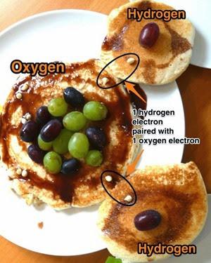 Water-molecule-pancakes