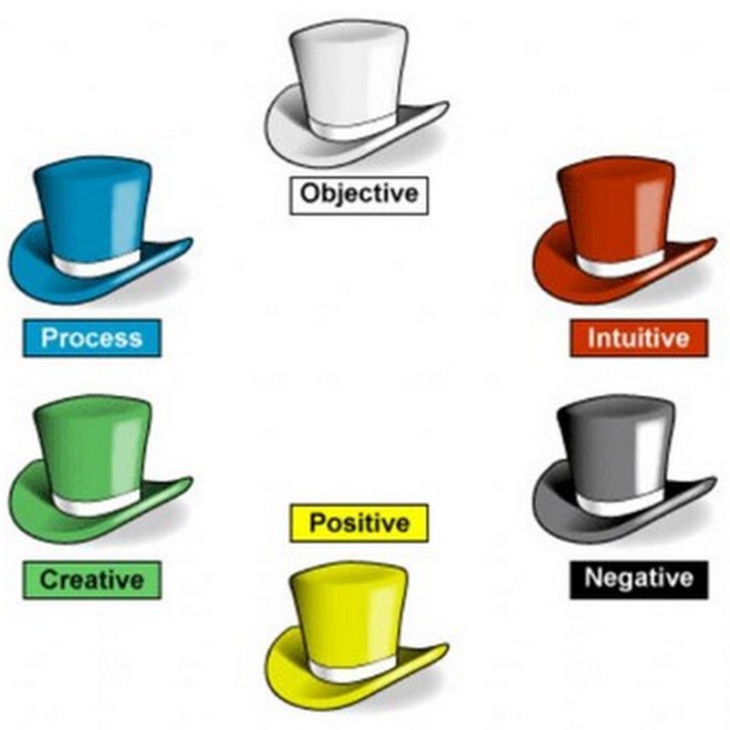 للعقل ( ألوان ).. فما لون عقلك ؟