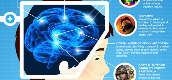[Infographie] Les effets des jeux vidéos sur notre cerveau