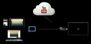 Chromecast layout.jpg