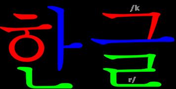 Cara Mudah Menulis Huruf Hangul Korea Pada Windows 7