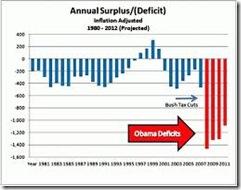 obamaDeficitsSmall