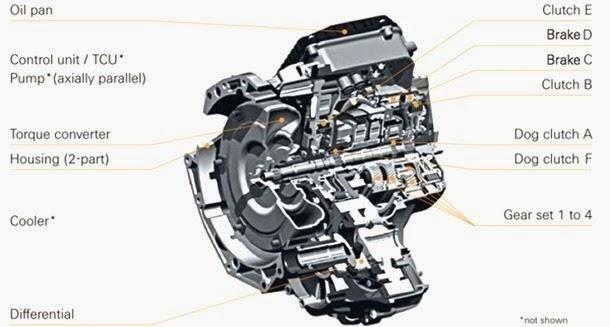 2014-range--rover-evoque-9hp-zf-auto-trans-cutaway-600-001