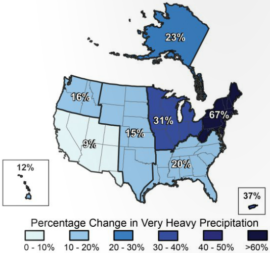 This map shows the percentage increases in very heavy precipitation (defined as the heaviest 1 percent of all event) from 1958 to 2007 for each U.S. region. There are clear trends toward more very heavy precipitatin for the nation as a whole, and particularly in the Northeast and Midwest. Updated from Groisman, at al., via 350.org