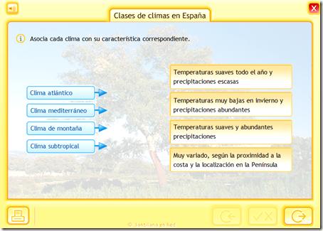 Clases de climas en España