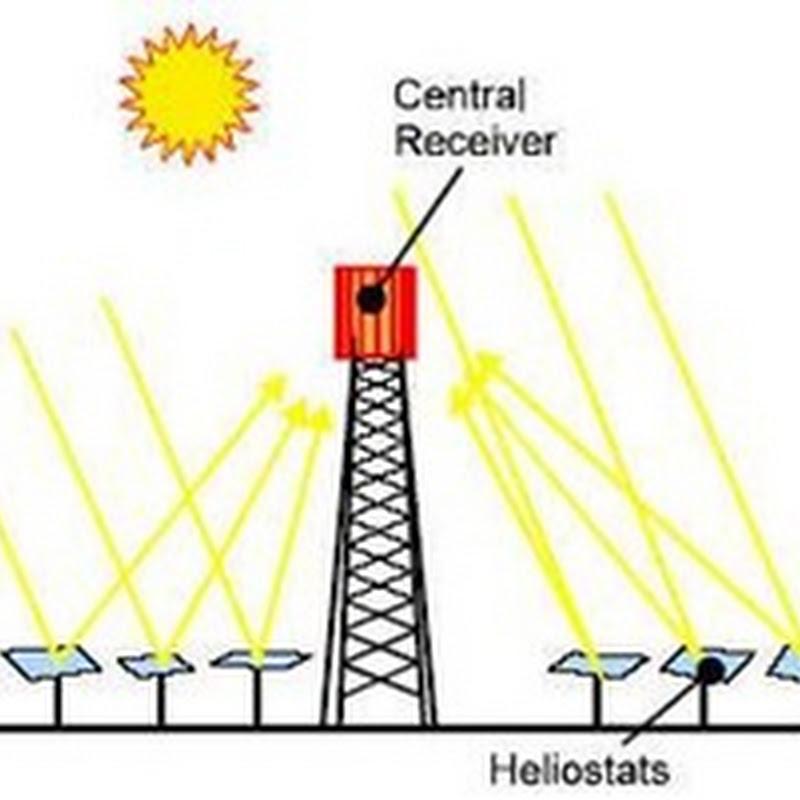Tipos de centrales solares termoeléctricas