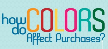 Pengaruh warna terhadap penjualan