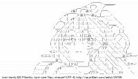 西行寺 幽々子 (東方)