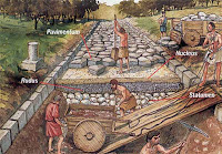sezione-di-una-strada-romana.jpg