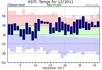 KSTC201112plot-2