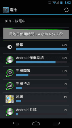 android battery-01