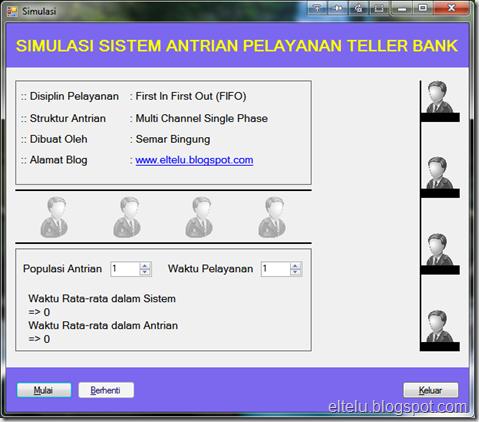 Simulasi Sistem Antrian Pelayanan Teller Bank