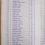 wykaz płatników składki gminy żydowskiej w Staszowie na rok 1930 cz.14.jpg