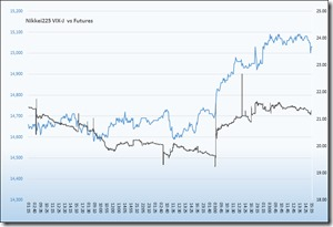 06-02-14-Chart-2