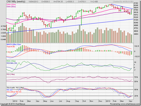 Nifty_Apr1813