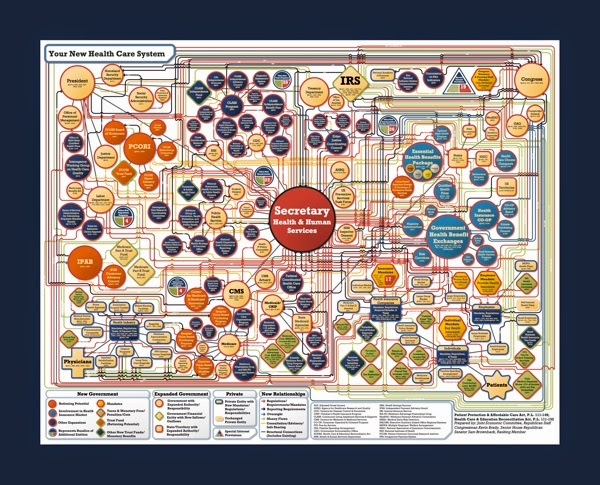 Obamacare Chart jpeg