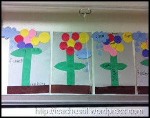 Plant Project for English Language Approach