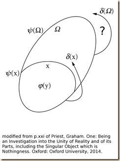 Priest.One.xxi.b.17.2
